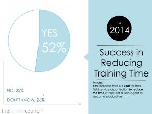 TSCImg-2015-Training