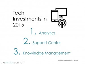 Tech Investment Trends