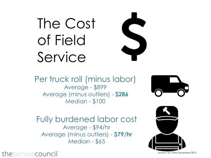 Cost of Field Service